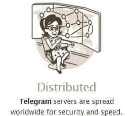 telegram servers